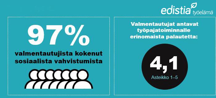 97 prosenttia Edistian työpajatoimintaan osallistuneista kokee sosiaalista vahvistumista
